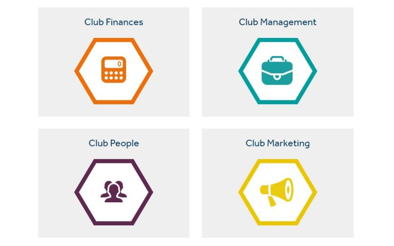 A - Z of fundraising ideas on Club Matters